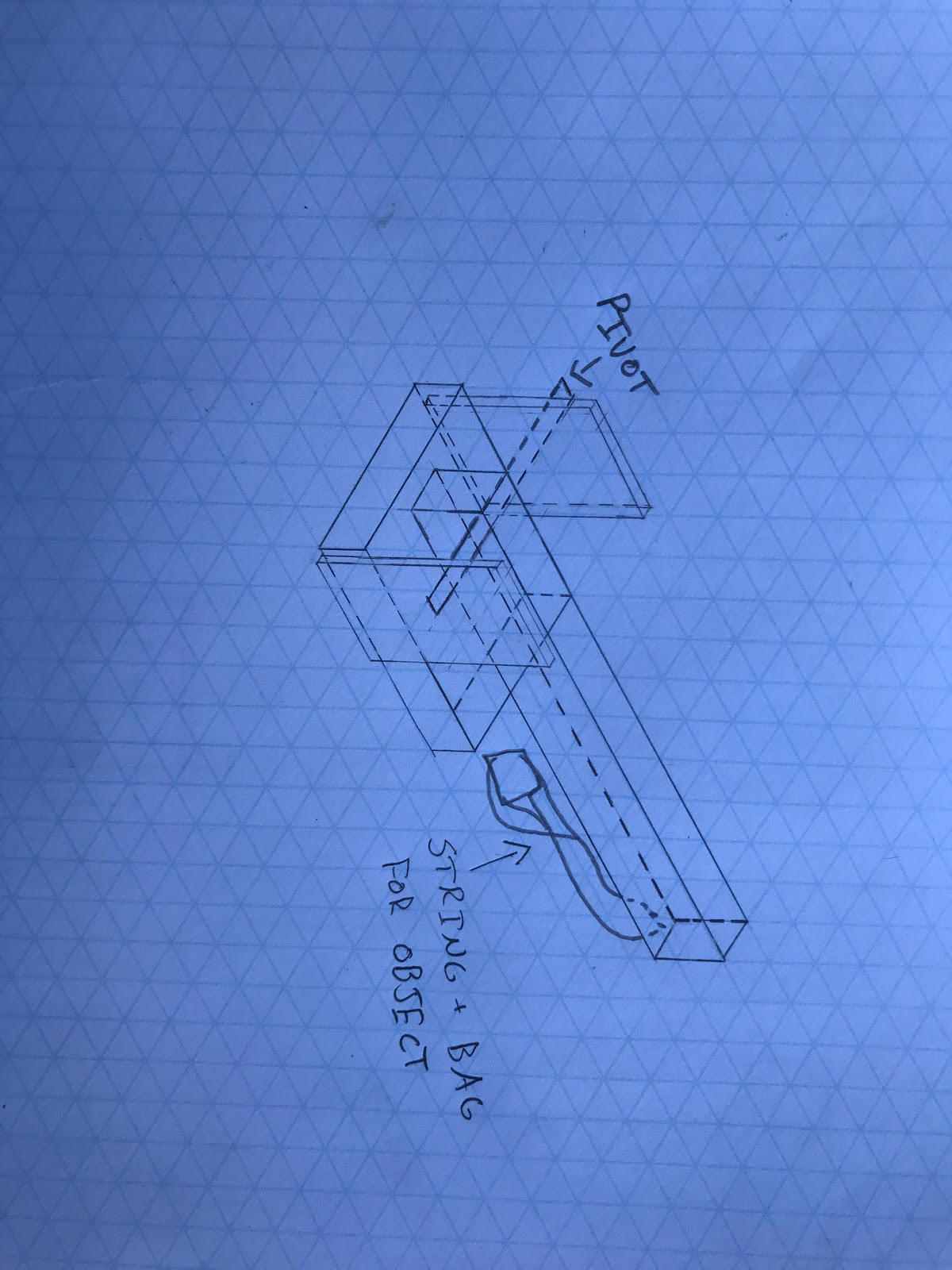 Project 2 Diagram Picture Trebuchet The Toughest Part Of Is String And Bag Perfecting This Will Result In A Very Useful Accurate