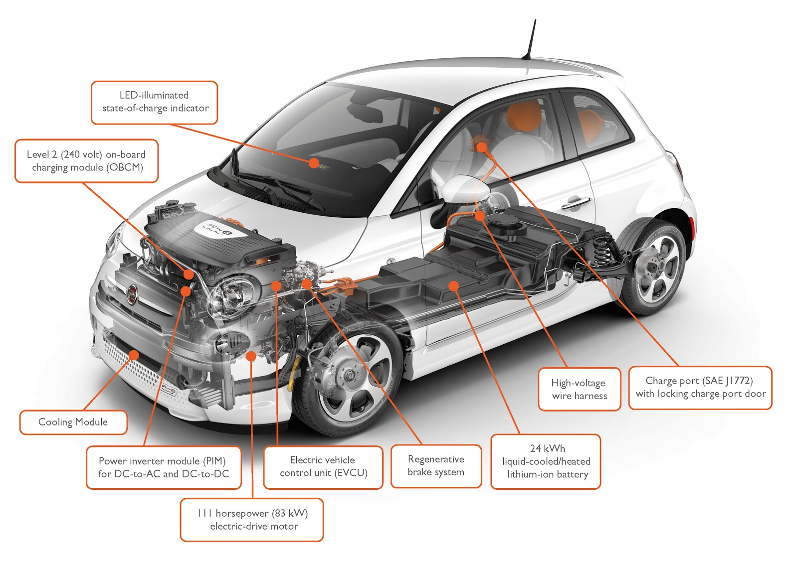 Index Of Users Y V Yvb5072 Final Images Electric Car Schematic Get Free Image About Wiring Diagram Fiat 500e Specs 6